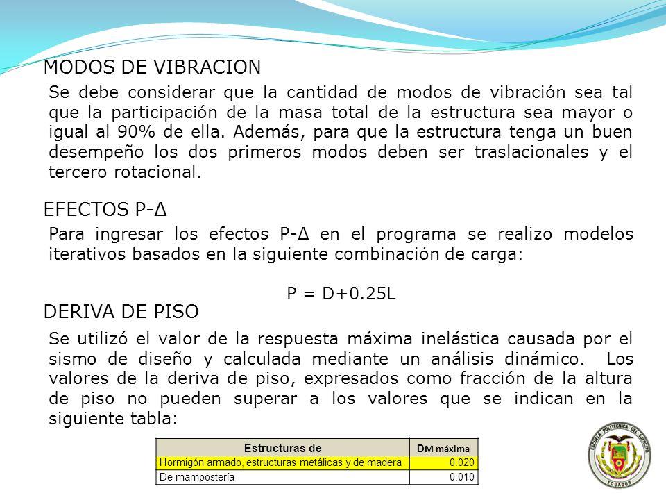 MODOS DE VIBRACION Se debe considerar que la cantidad de modos de vibración sea tal que la participación de la masa total de la estructura sea mayor o
