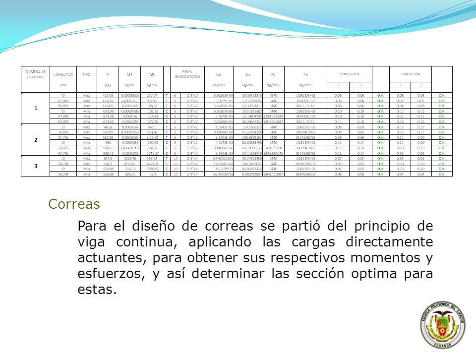 Correas Para el diseño de correas se partió del principio de viga continua, aplicando las cargas directamente actuantes, para obtener sus respectivos