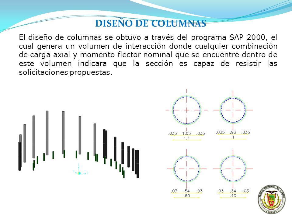 DISEÑO DE COLUMNAS El diseño de columnas se obtuvo a través del programa SAP 2000, el cual genera un volumen de interacción donde cualquier combinació