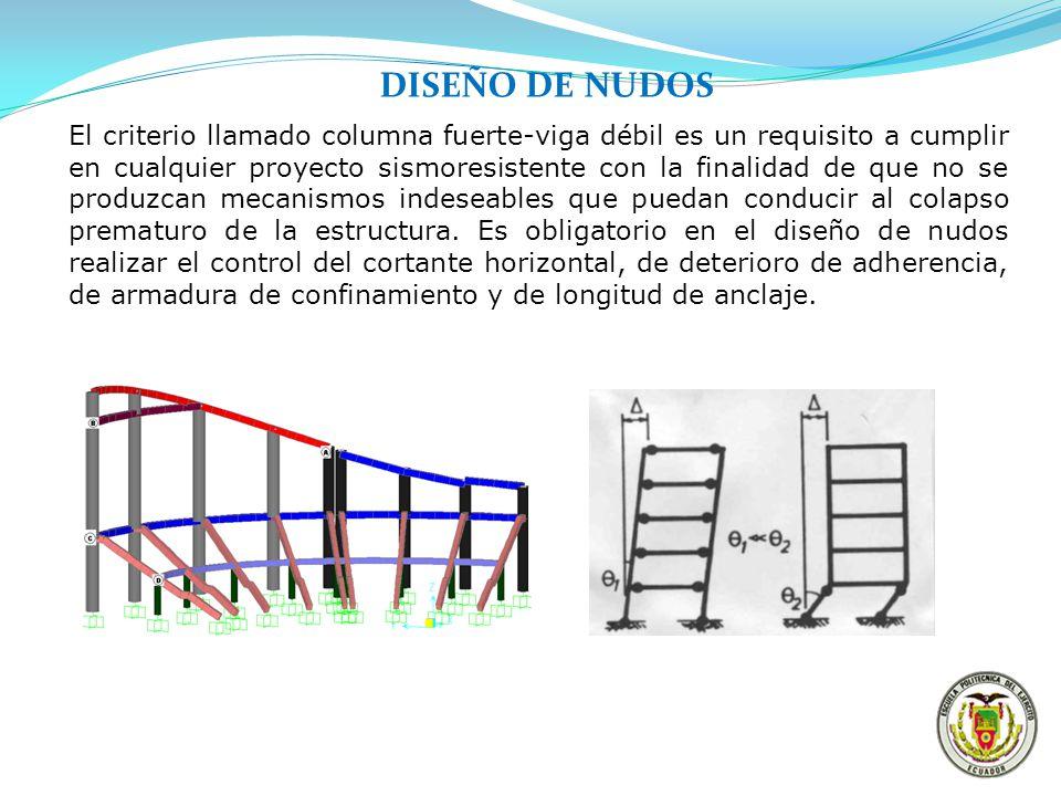 DISEÑO DE NUDOS El criterio llamado columna fuerte-viga débil es un requisito a cumplir en cualquier proyecto sismoresistente con la finalidad de que