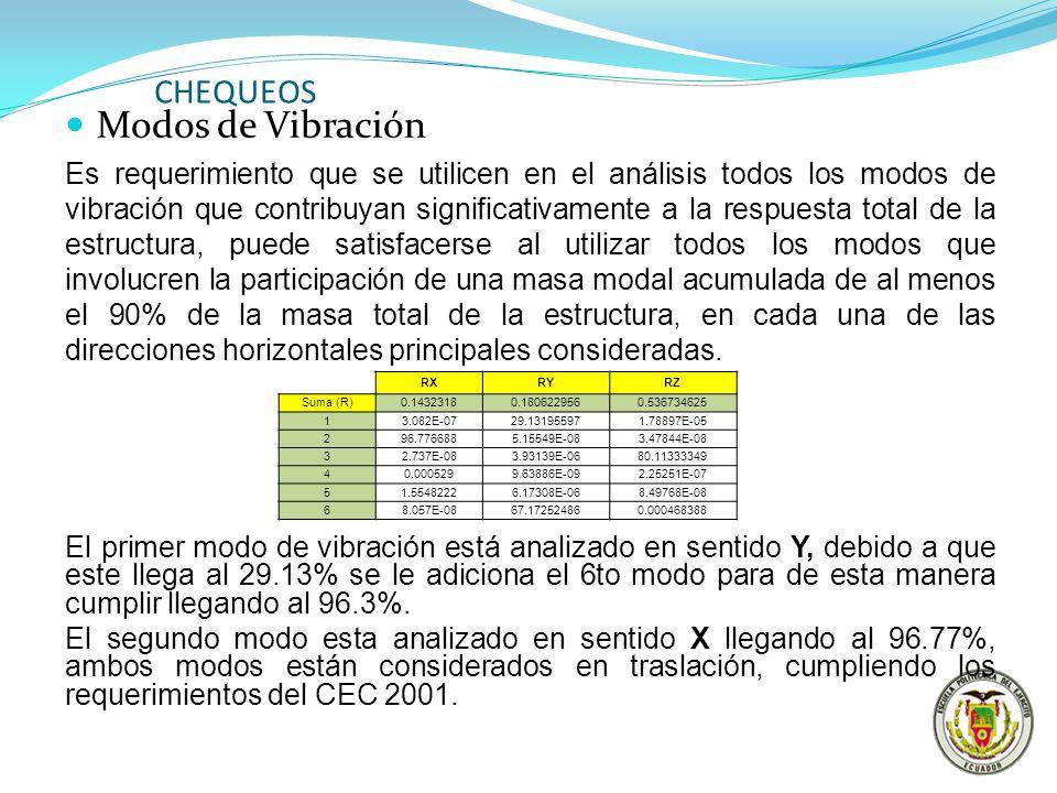 Modos de Vibración Es requerimiento que se utilicen en el análisis todos los modos de vibración que contribuyan significativamente a la respuesta tota