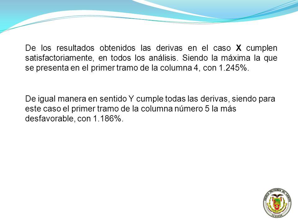 De los resultados obtenidos las derivas en el caso X cumplen satisfactoriamente, en todos los análisis. Siendo la máxima la que se presenta en el prim