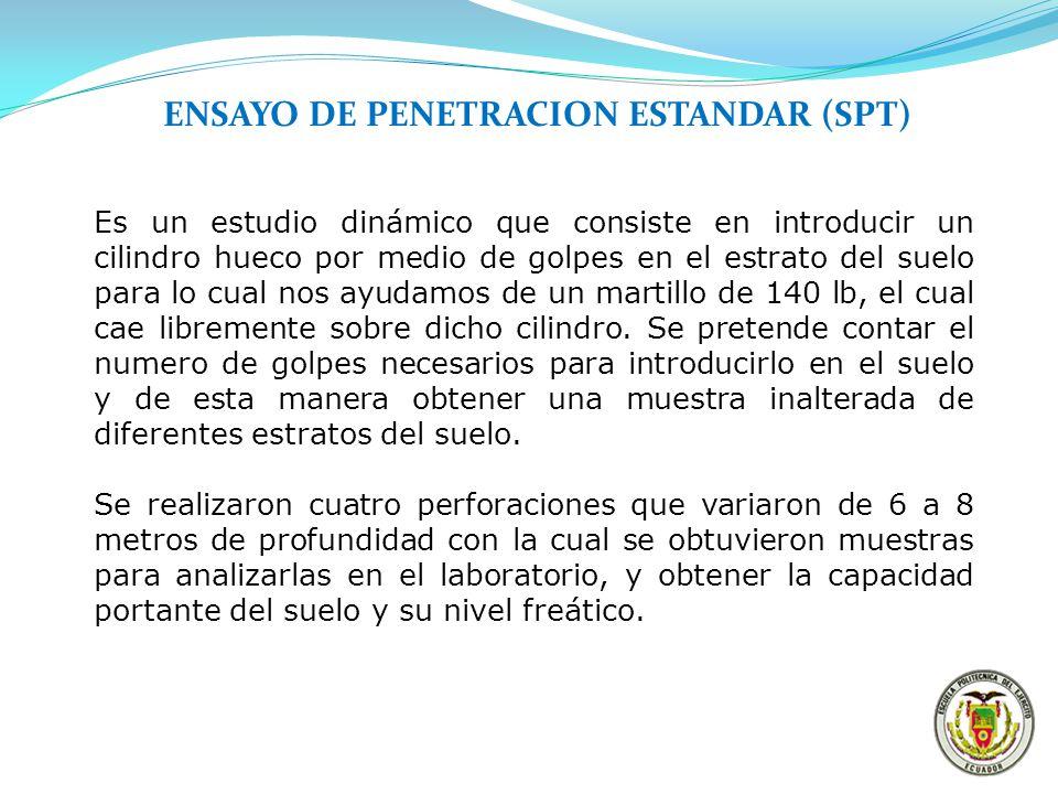 ENSAYO DE PENETRACION ESTANDAR (SPT) Es un estudio dinámico que consiste en introducir un cilindro hueco por medio de golpes en el estrato del suelo p