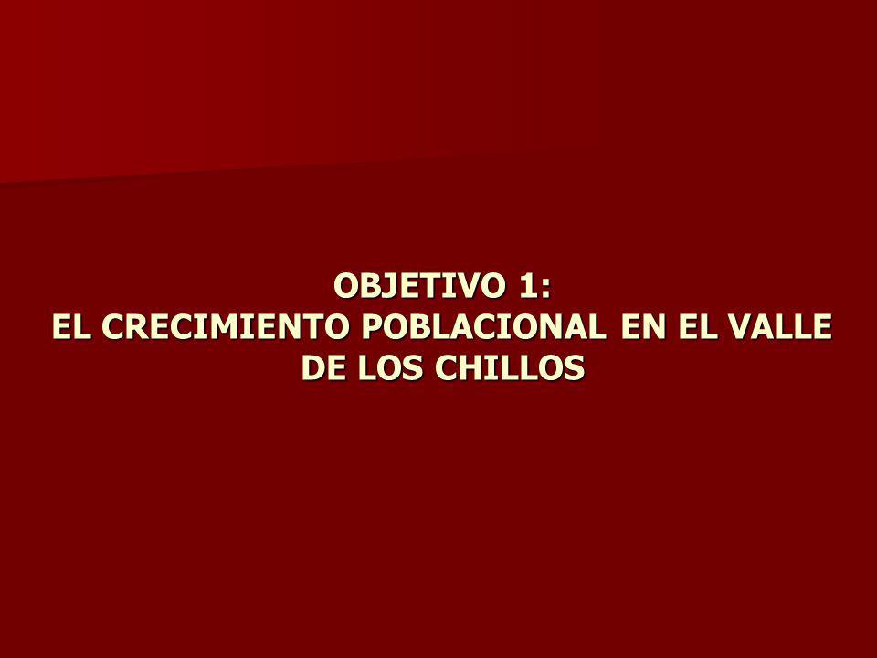 OBJETIVO 1: EL CRECIMIENTO POBLACIONAL EN EL VALLE DE LOS CHILLOS