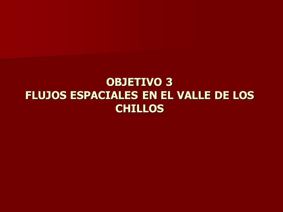 OBJETIVO 3 FLUJOS ESPACIALES EN EL VALLE DE LOS CHILLOS