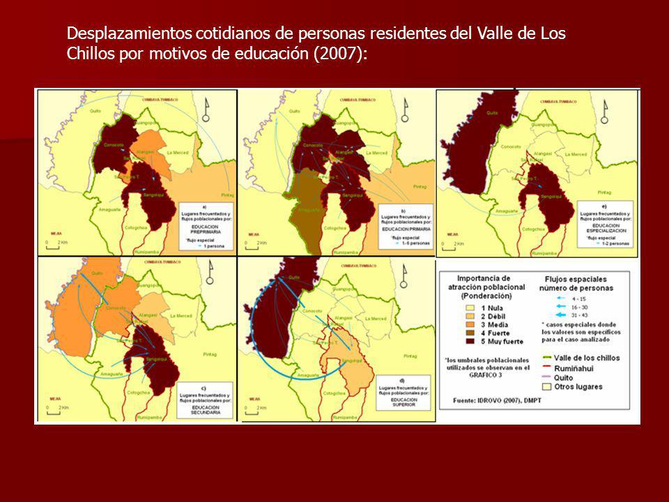 Desplazamientos cotidianos de personas residentes del Valle de Los Chillos por motivos de educación (2007):