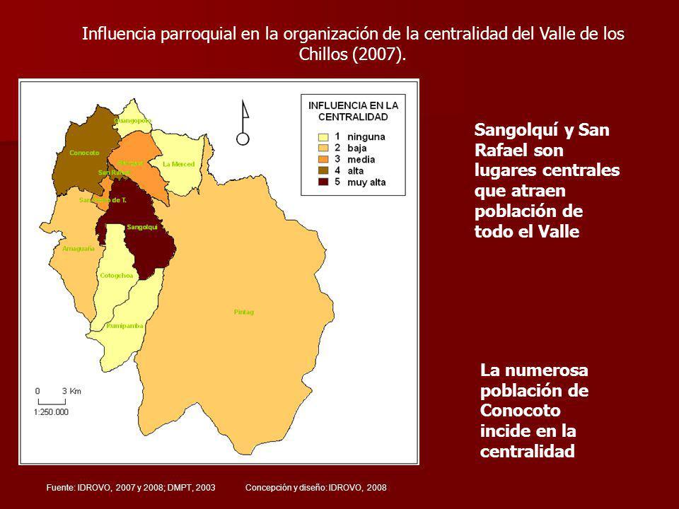 Fuente: IDROVO, 2007 y 2008; DMPT, 2003 Concepción y diseño: IDROVO, 2008 Influencia parroquial en la organización de la centralidad del Valle de los Chillos (2007).