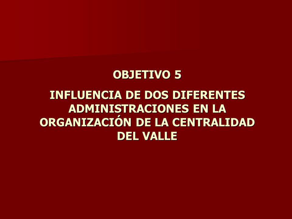 OBJETIVO 5 INFLUENCIA DE DOS DIFERENTES ADMINISTRACIONES EN LA ORGANIZACIÓN DE LA CENTRALIDAD DEL VALLE