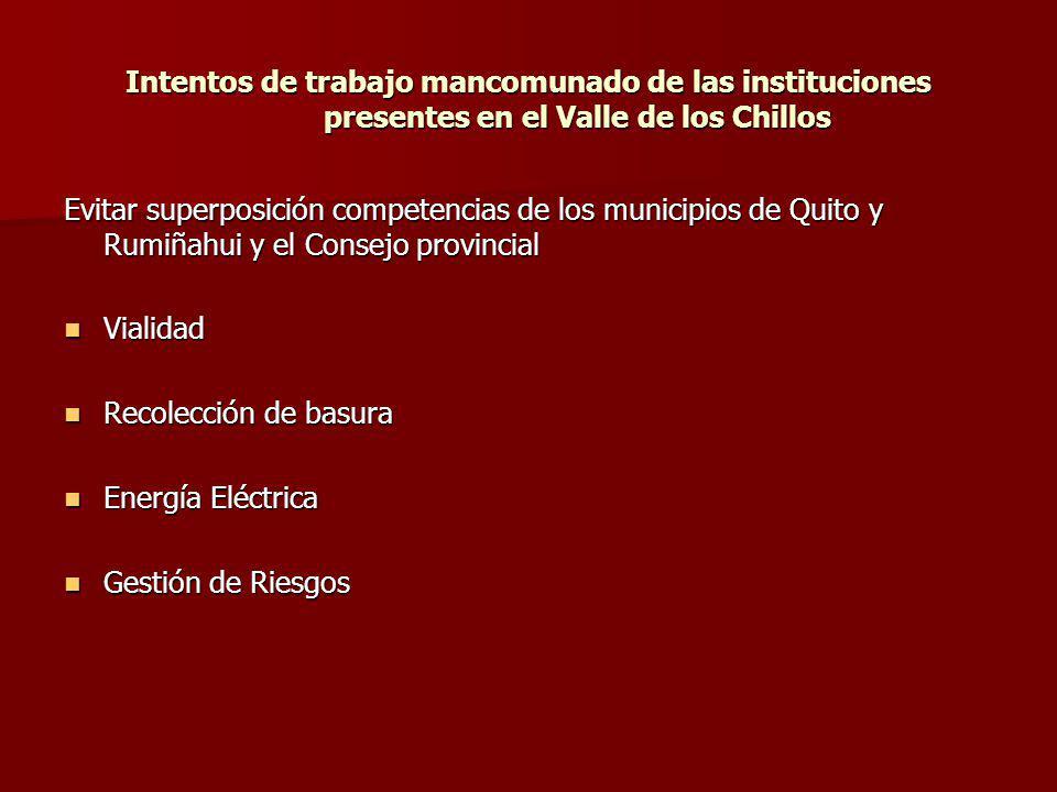 Intentos de trabajo mancomunado de las instituciones presentes en el Valle de los Chillos Evitar superposición competencias de los municipios de Quito y Rumiñahui y el Consejo provincial Vialidad Vialidad Recolección de basura Recolección de basura Energía Eléctrica Energía Eléctrica Gestión de Riesgos Gestión de Riesgos