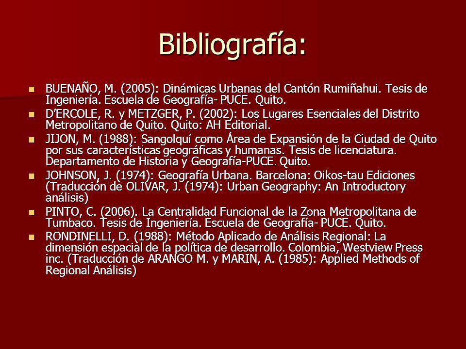 Bibliografía: BUENAÑO, M.(2005): Dinámicas Urbanas del Cantón Rumiñahui.