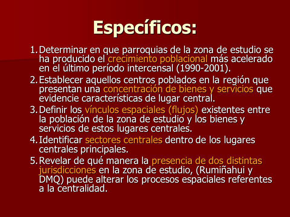 HIPOTESIS En el Valle de los Chillos existen centros poblados que actúan como lugares centrales que abastecen de bienes y servicios no solo a su propia población, sino a la perteneciente a su área circundante.