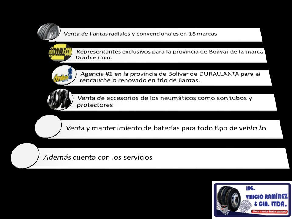 Problemática en la empresa Ing.Vinicio Ramírez & Cía.