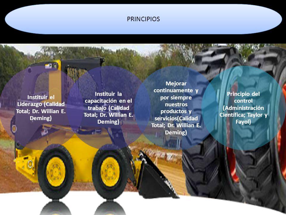 PRINCIPIOS Instituir el Liderazgo (Calidad Total; Dr. Willian E. Deming) Instituir la capacitación en el trabajo (Calidad Total; Dr. Willian E. Deming