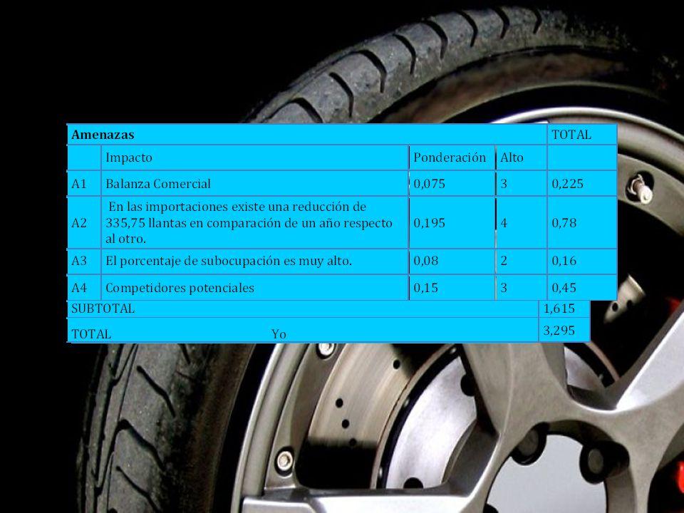 Matriz de evaluación de fuente interna (EFI)