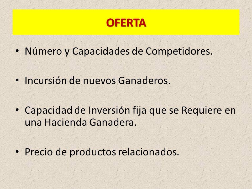 PROYECCIÓN DE LA DEMANDA Fuente: MAGAP, INEC, Investigación Directa 2011 Elaborado por: Diego Vargas. CRECIMIENTO DE LA POBLACIÓN 1950 - 2001 DEMANDA