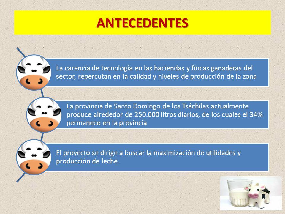 MACROLOCALIZACIÓN LOCALIZACIÓN DEL PROYECTO La presente localización ha sido elegida ya que es de propiedad familiar, además debido a que se encuentra en un punto estratégico del Ecuador junto a las Provincias de Pichincha, Esmeraldas, Manabí, Los Ríos y Cotopaxi, lo que nos apertura mercado regional.