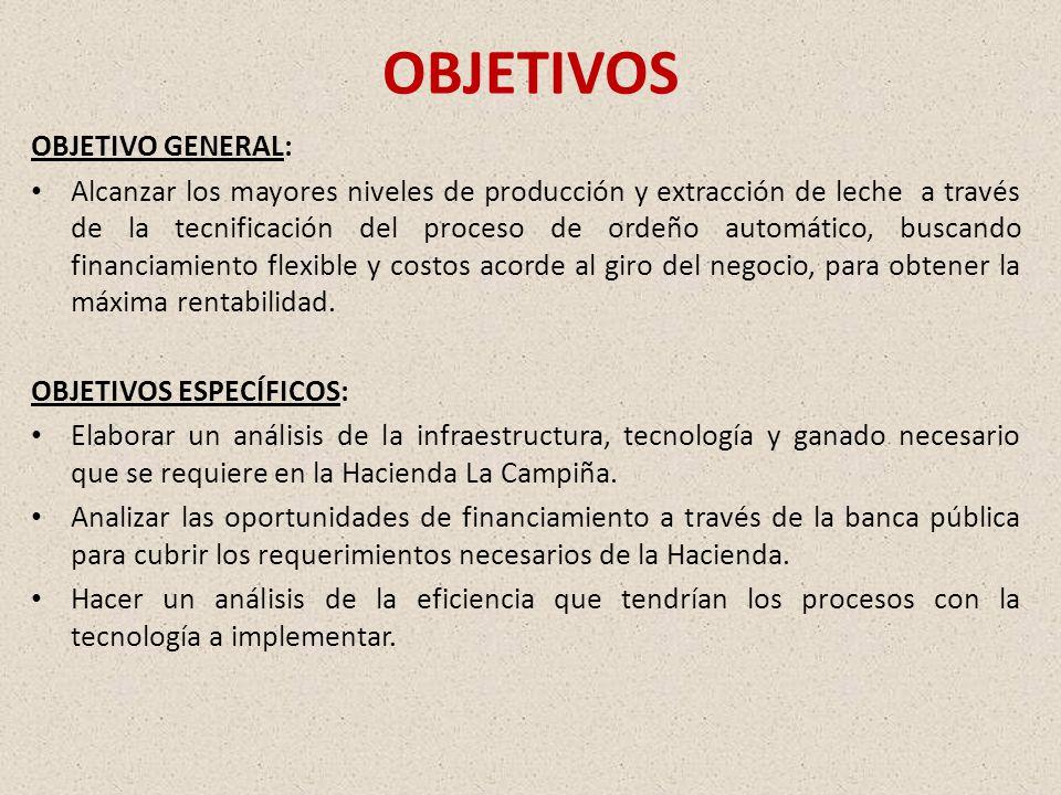 CONCLUSIONES El financiamiento empresarial para la tecnificación de la producción de leche en la Hacienda La Campiña es el adecuado, lo que se ve reflejado en los índices financieros encontrados en el estudio.