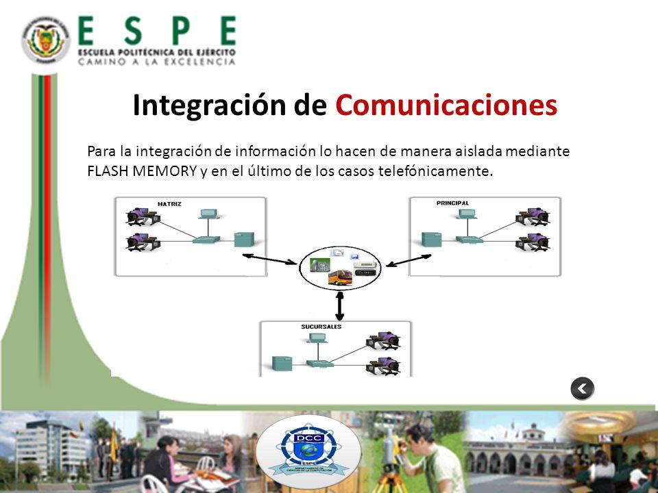Integración de Comunicaciones Para la integración de información lo hacen de manera aislada mediante FLASH MEMORY y en el último de los casos telefóni