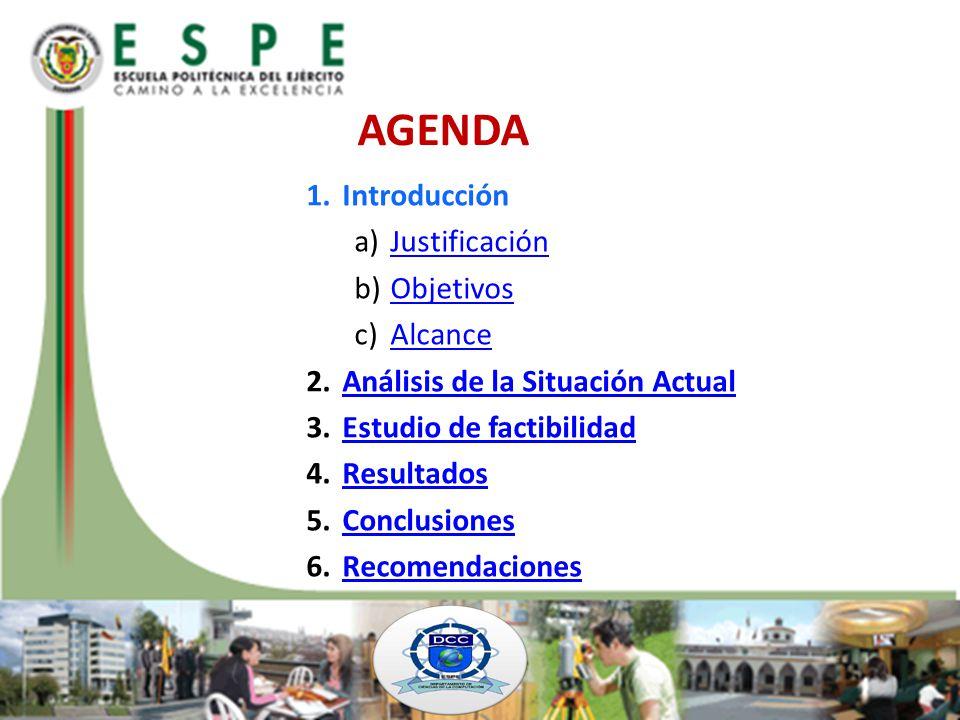 JUSTIFICACIÓN DEL ESTUDIO Actualmente la franquicia de Farmacias Cruz Azul (Esmeraldas).