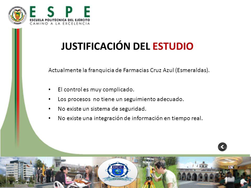 JUSTIFICACIÓN DEL ESTUDIO Actualmente la franquicia de Farmacias Cruz Azul (Esmeraldas). El control es muy complicado. Los procesos no tiene un seguim