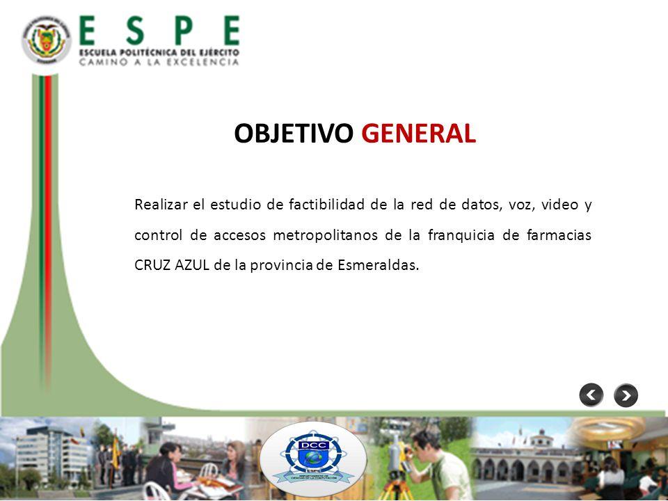 OBJETIVOS ESPECÍFICOS Analizar la situación actual de los equipos e infraestructura.