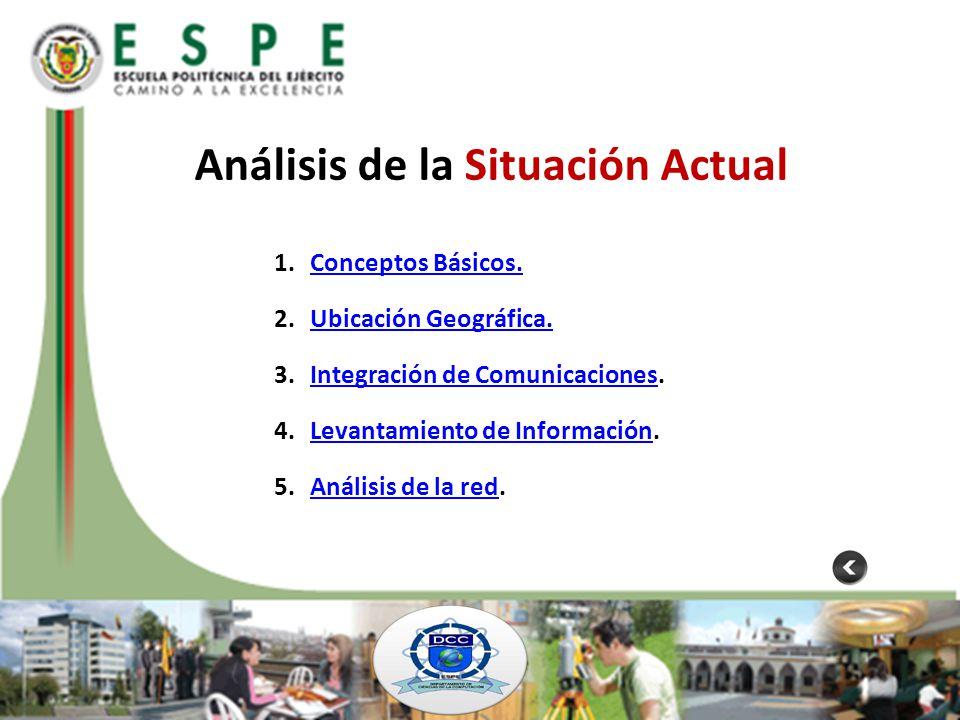 Análisis de la Situación Actual 1.Conceptos Básicos.Conceptos Básicos. 2.Ubicación Geográfica.Ubicación Geográfica. 3.Integración de Comunicaciones.In