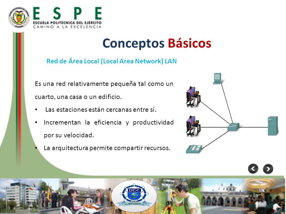 Conceptos Básicos Son redes que se extienden sobre un área geográfica extensa utilizando medios como: satélites, cables interoceánicos, Internet, fibras ópticas públicas o conexiones inalámbricas.