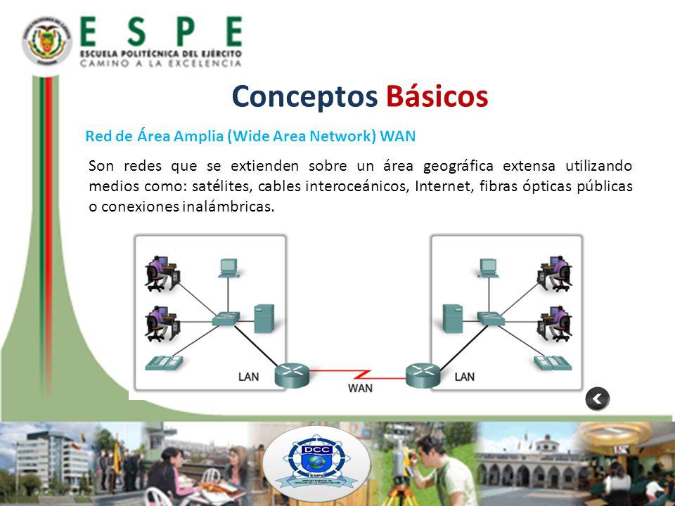 Conceptos Básicos Son redes que se extienden sobre un área geográfica extensa utilizando medios como: satélites, cables interoceánicos, Internet, fibr