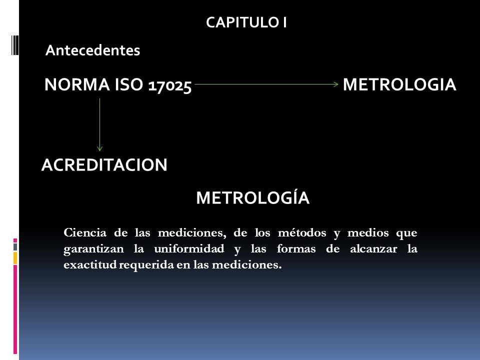 Antecedentes NORMA ISO 17025 METROLOGIA METROLOGÍA Ciencia de las mediciones, de los métodos y medios que garantizan la uniformidad y las formas de al