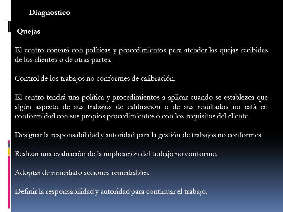 Diagnostico Quejas El centro contará con políticas y procedimientos para atender las quejas recibidas de los clientes o de otras partes. Control de lo