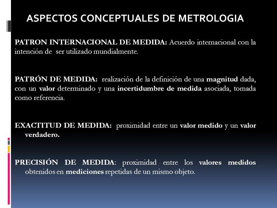 ASPECTOS CONCEPTUALES DE METROLOGIA PATRON INTERNACIONAL DE MEDIDA: Acuerdo internacional con la intención de ser utilizado mundialmente. PATRÓN DE ME