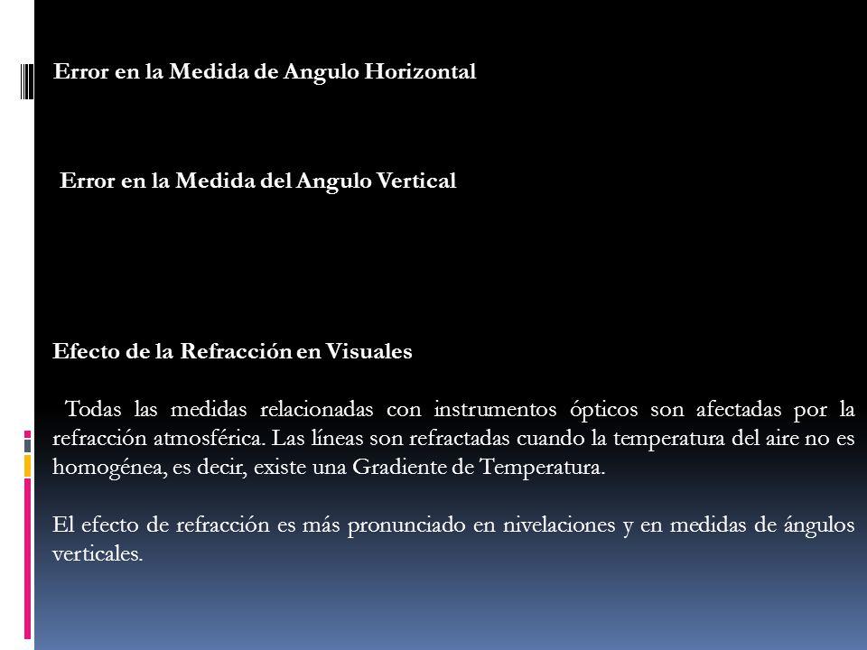 Error en la Medida de Angulo Horizontal Error en la Medida del Angulo Vertical Efecto de la Refracción en Visuales Todas las medidas relacionadas con