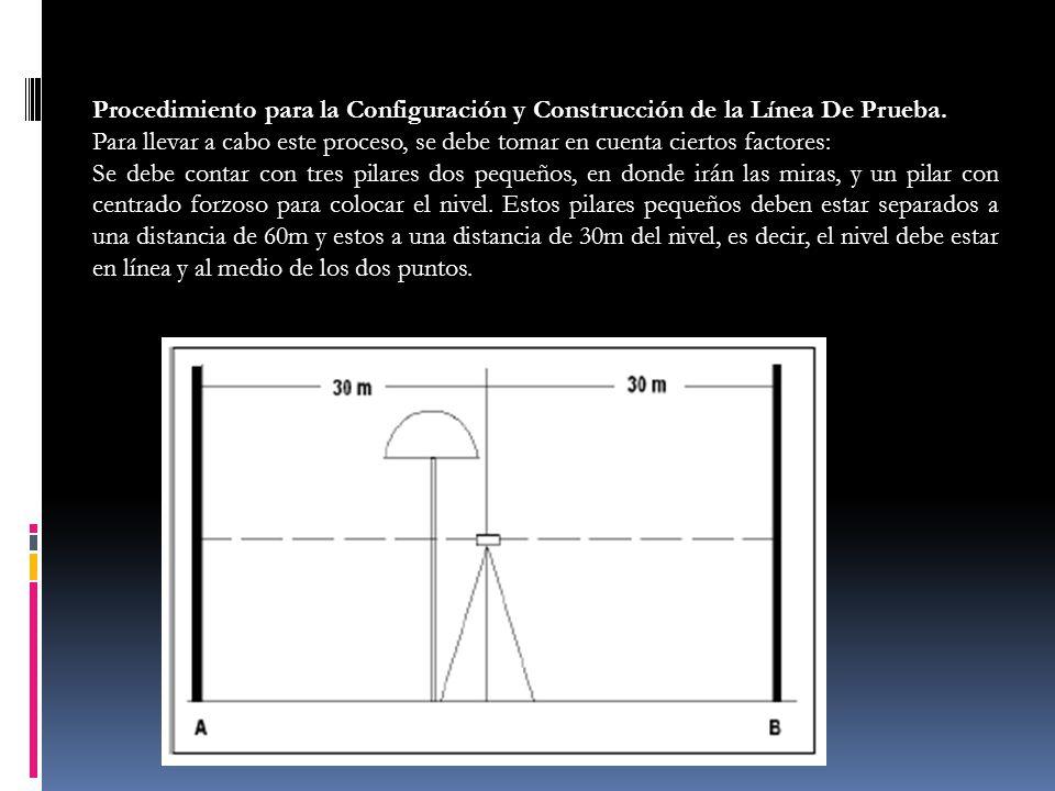 Procedimiento para la Configuración y Construcción de la Línea De Prueba. Para llevar a cabo este proceso, se debe tomar en cuenta ciertos factores: S