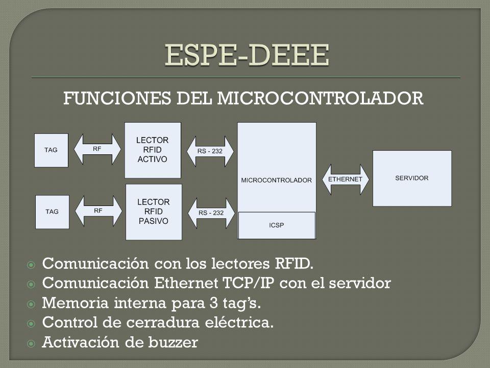 Comunicación con los lectores RFID. Comunicación Ethernet TCP/IP con el servidor Memoria interna para 3 tags. Control de cerradura eléctrica. Activaci