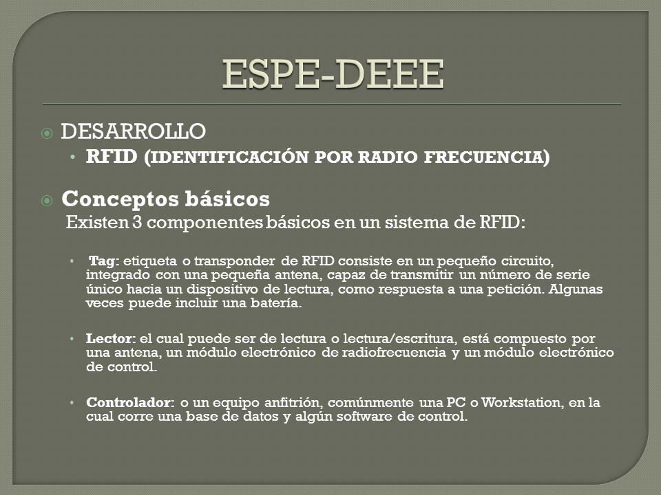 DESARROLLO RFID ( IDENTIFICACIÓN POR RADIO FRECUENCIA ) Conceptos básicos Existen 3 componentes básicos en un sistema de RFID: Tag: etiqueta o transpo
