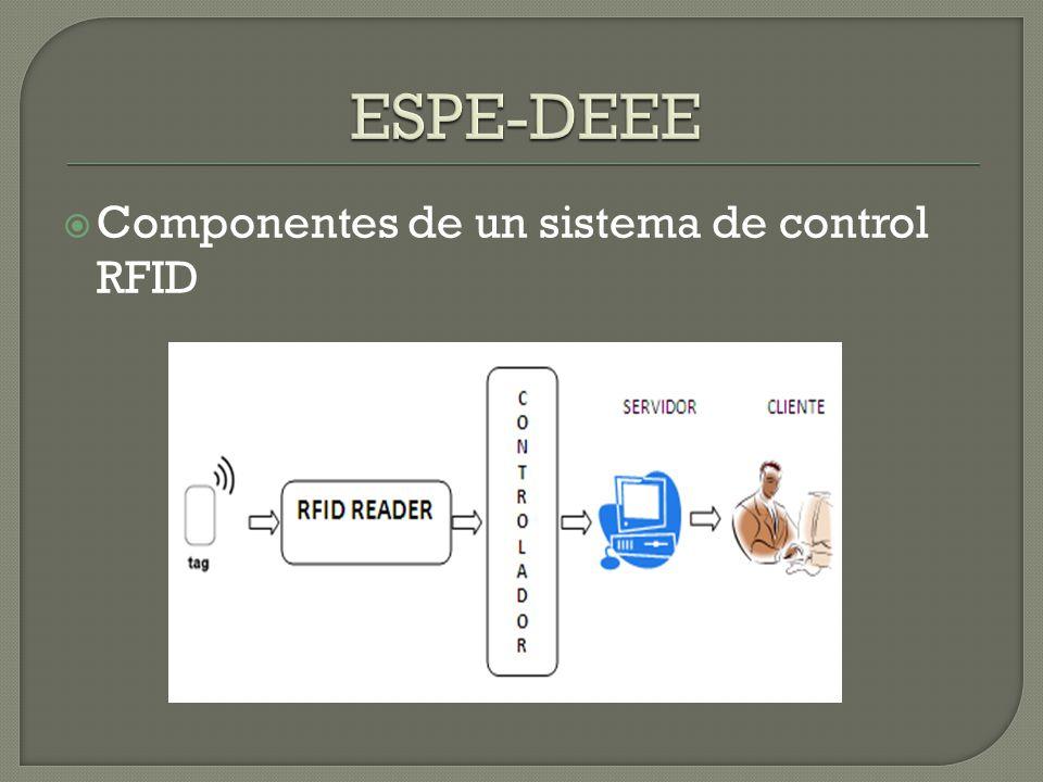 Componentes de un sistema de control RFID