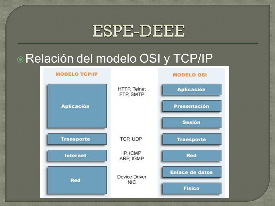 Relación del modelo OSI y TCP/IP