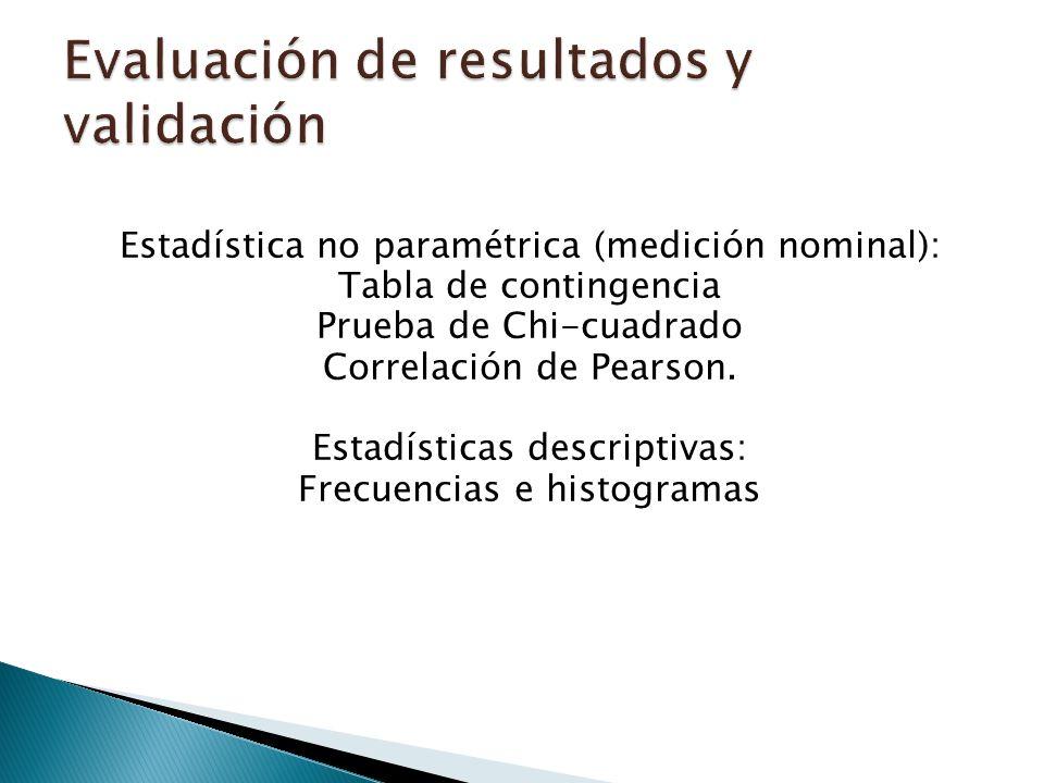 Estadística no paramétrica (medición nominal): Tabla de contingencia Prueba de Chi-cuadrado Correlación de Pearson. Estadísticas descriptivas: Frecuen