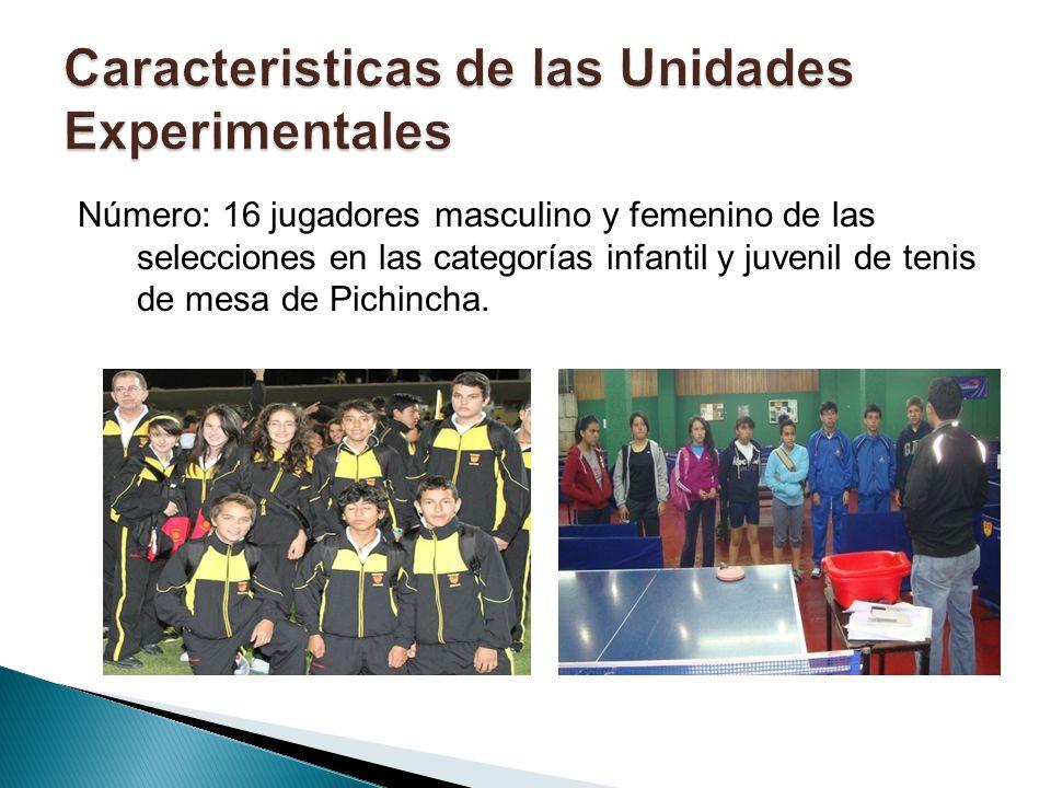 Número: 16 jugadores masculino y femenino de las selecciones en las categorías infantil y juvenil de tenis de mesa de Pichincha.