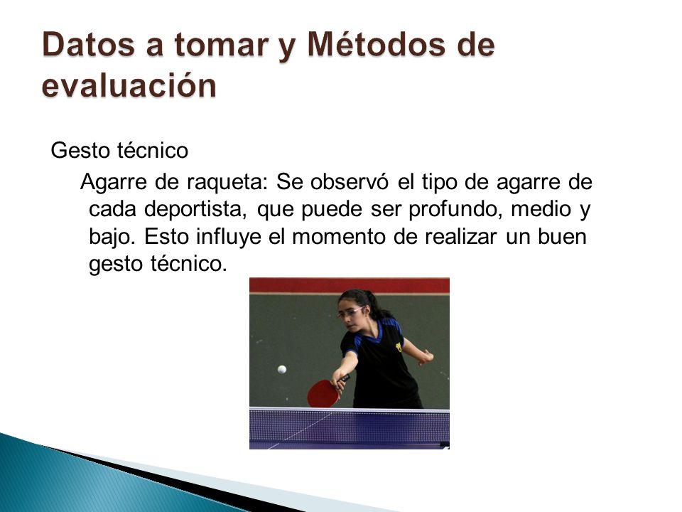 Gesto técnico Agarre de raqueta: Se observó el tipo de agarre de cada deportista, que puede ser profundo, medio y bajo. Esto influye el momento de rea