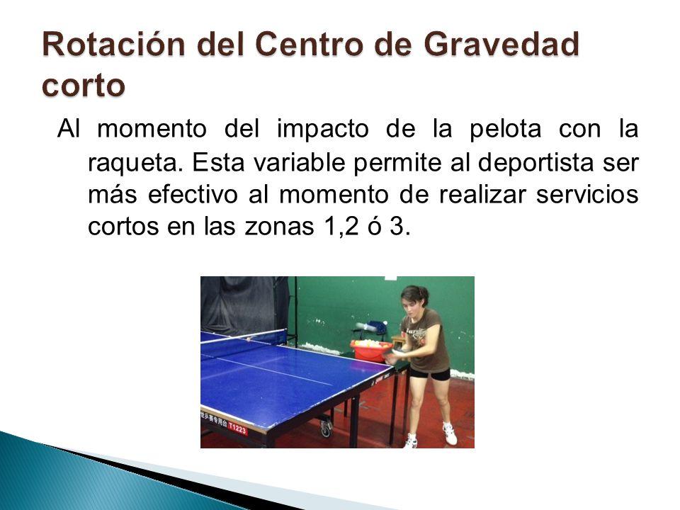 Al momento del impacto de la pelota con la raqueta. Esta variable permite al deportista ser más efectivo al momento de realizar servicios cortos en la