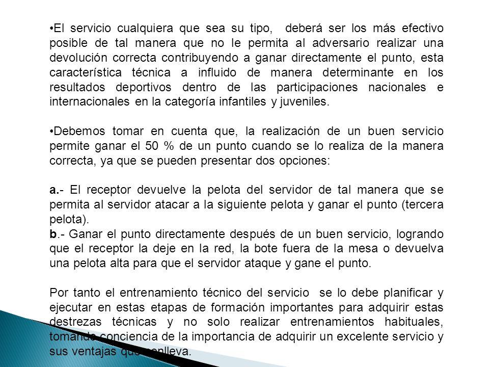 Cómo incide el servicio de derecha en la recepción de los tenimesistas infantiles y juveniles de Pichincha durante el primer semestre del año 2012?