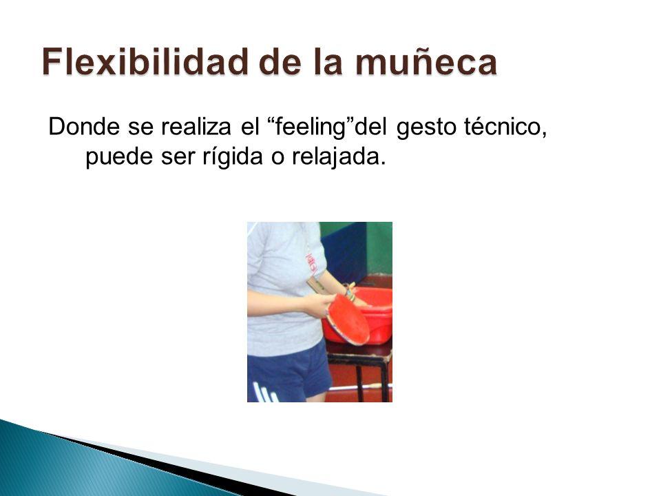 Donde se realiza el feelingdel gesto técnico, puede ser rígida o relajada.
