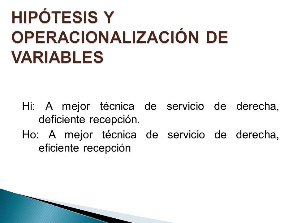 Grafico 22.- Resultados del encuentro Aulestia-Sevilla en el selectivo provincial rumbo a Juegos Nacionales Juveniles.