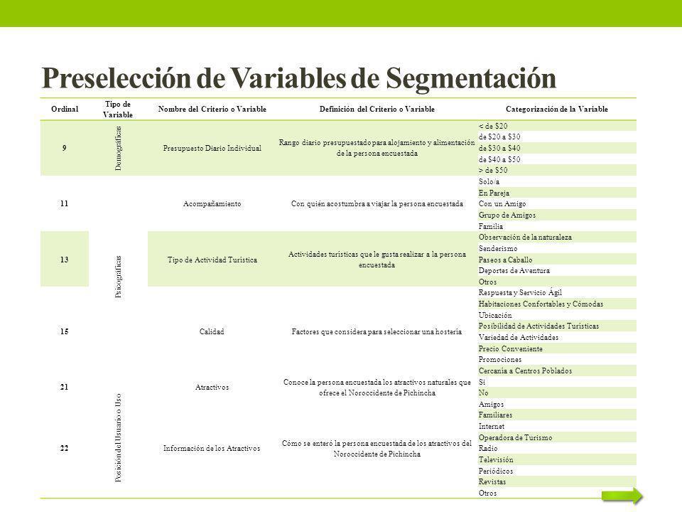 Preselección de Variables de Segmentación Ordinal Tipo de Variable Nombre del Criterio o VariableDefinición del Criterio o VariableCategorización de l