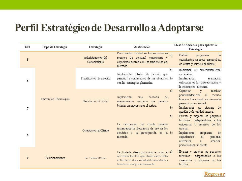 Perfil Estratégico de Desarrollo a Adoptarse OrdTipo de EstrategiaEstrategiaJustificación Ideas de Acciones para aplicar la Estrategia 5 Innovación Te