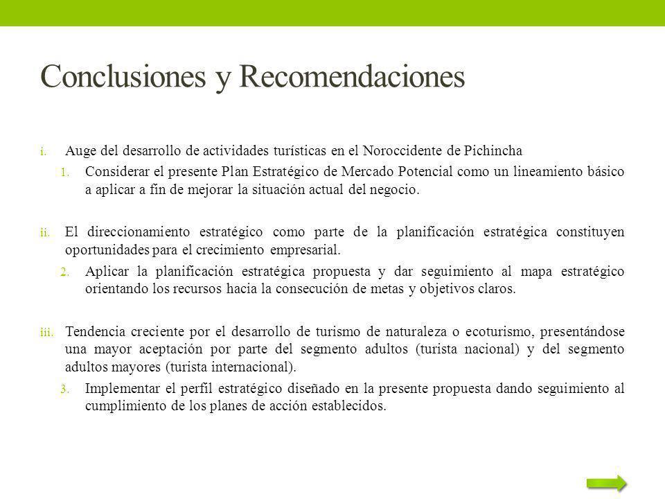 Conclusiones y Recomendaciones i. Auge del desarrollo de actividades turísticas en el Noroccidente de Pichincha 1. Considerar el presente Plan Estraté