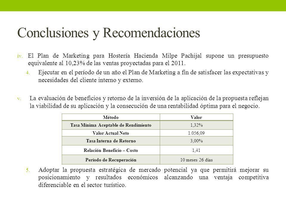 Conclusiones y Recomendaciones iv. El Plan de Marketing para Hostería Hacienda Milpe Pachijal supone un presupuesto equivalente al 10,23% de las venta