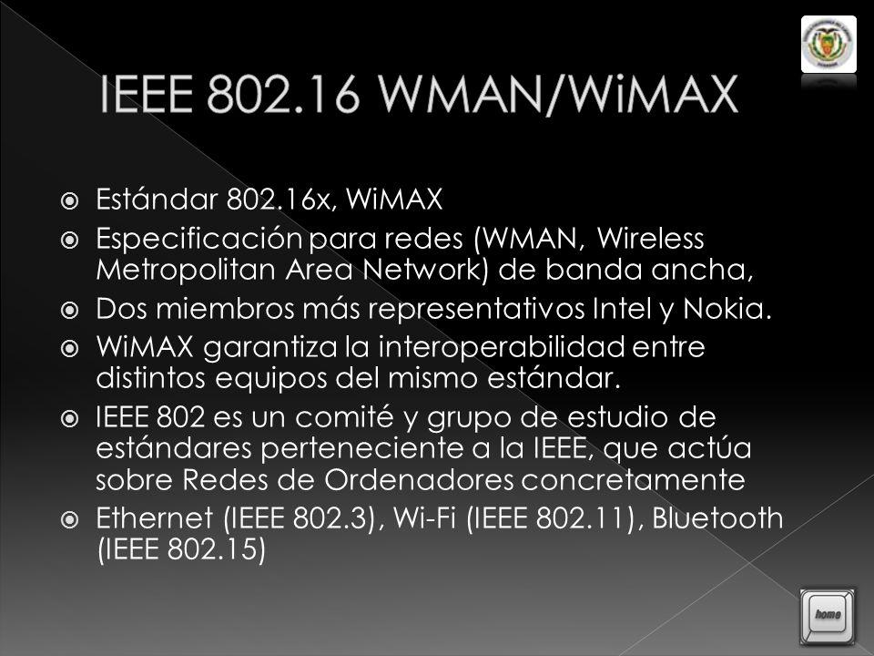WiMAX soporta un robusto throughput.75 Mbps por canal (en un canal de 20 MHz usando 64QAM).