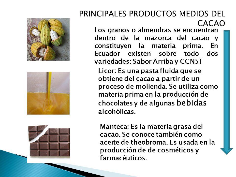 Los granos o almendras se encuentran dentro de la mazorca del cacao y constituyen la materia prima. En Ecuador existen sobre todo dos variedades: Sabo